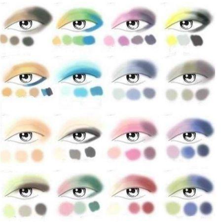 Classical Horizontal Eye Makeup Technique - scheme