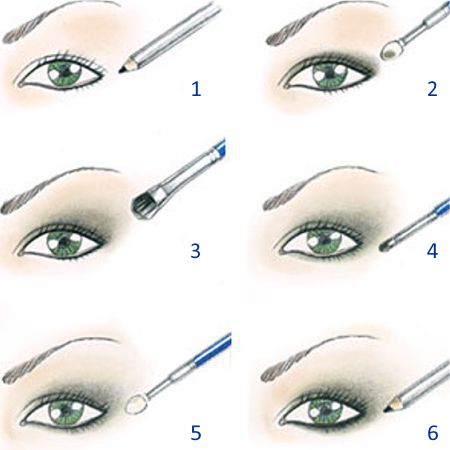 How to Correct Deep-Set Eyes with the help of make-up