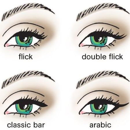 Types of arrows in the make-up of eyes